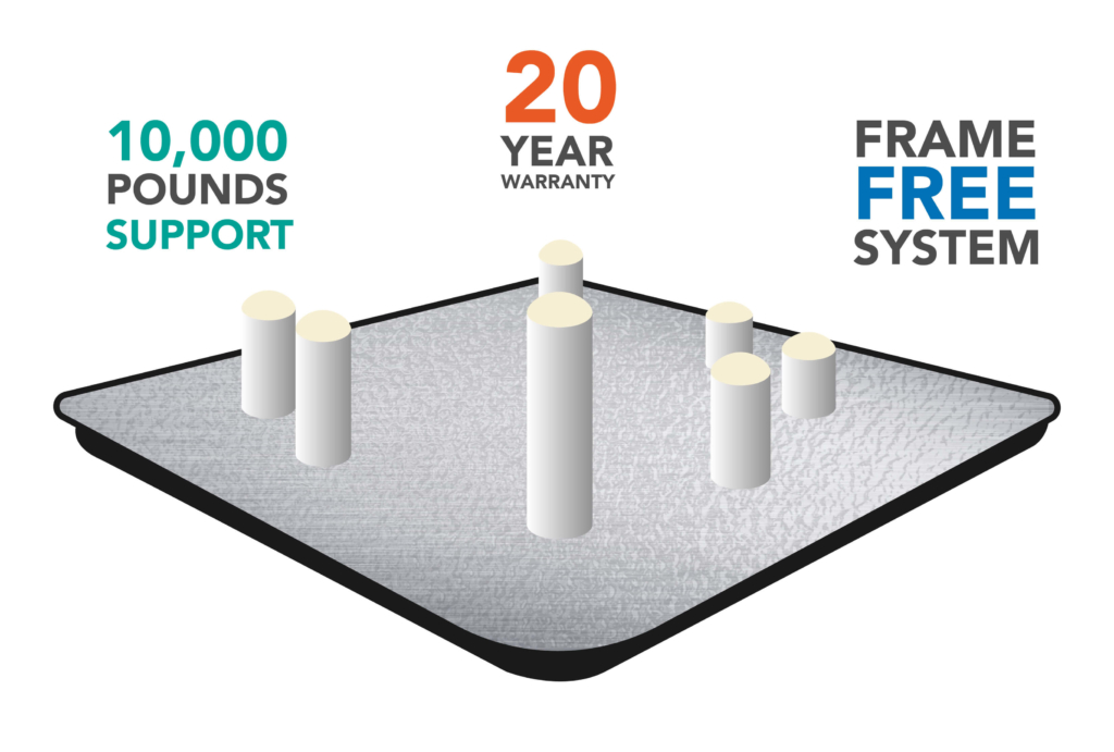 Clearwater Spas uses a PVC pillar support system which will not rot, mold, rust or otherwise breakdown